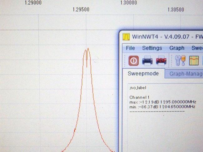 パソコンがスペアナ、SG,パワー計等高周波測定器に変身-2